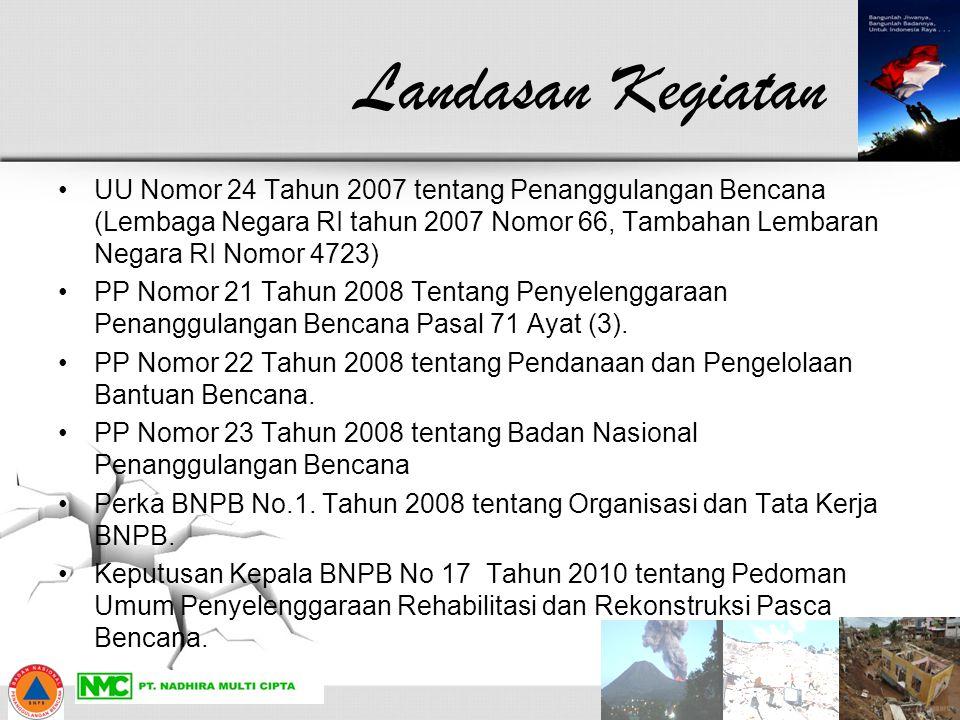 Landasan Kegiatan UU Nomor 24 Tahun 2007 tentang Penanggulangan Bencana (Lembaga Negara RI tahun 2007 Nomor 66, Tambahan Lembaran Negara RI Nomor 4723