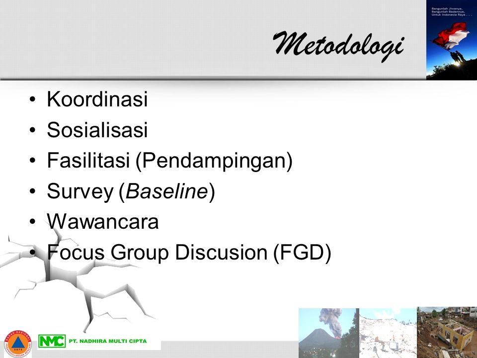 Metodologi Koordinasi Sosialisasi Fasilitasi (Pendampingan) Survey (Baseline) Wawancara Focus Group Discusion (FGD)