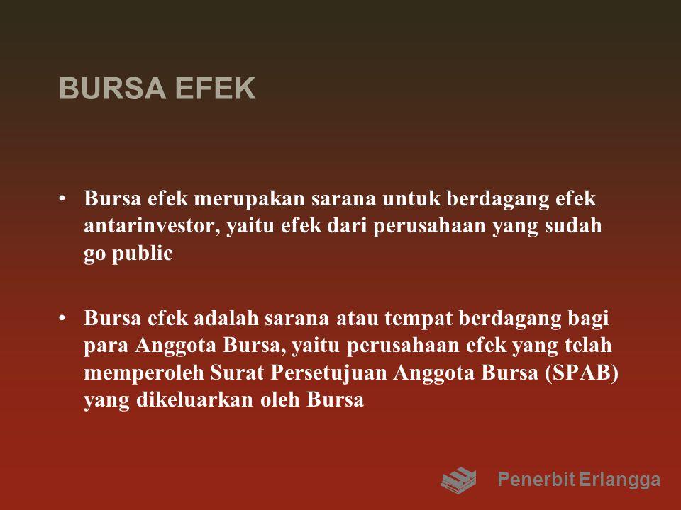 BURSA EFEK Bursa efek merupakan sarana untuk berdagang efek antarinvestor, yaitu efek dari perusahaan yang sudah go public Bursa efek adalah sarana at