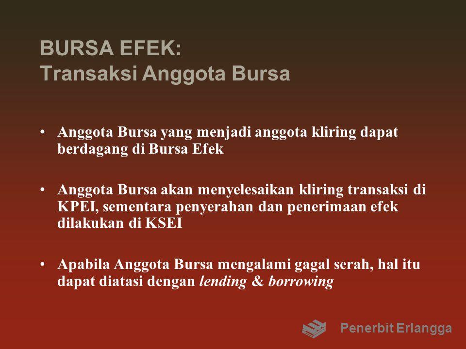 BURSA EFEK: Transaksi Anggota Bursa Anggota Bursa yang menjadi anggota kliring dapat berdagang di Bursa Efek Anggota Bursa akan menyelesaikan kliring