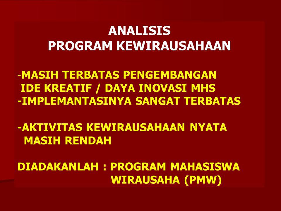 KOMPAS HARI INI : - 11 juta Sarjana Indonesia Menganggur - Wirausaha ( % populasi ) : Singapura: 7,2 Thailand: 4,1 Malaysia: 2,1 Korsel: 4 AS: 11,5 INDONESIA: 0,24 %