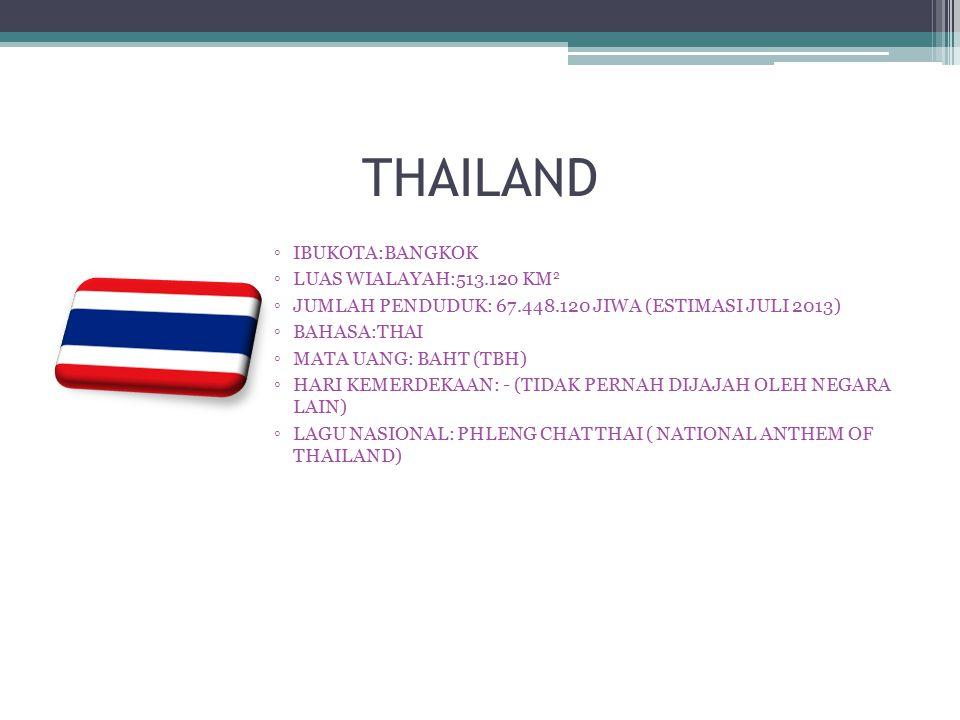 THAILAND ◦IBUKOTA:BANGKOK ◦LUAS WIALAYAH:513.120 KM 2 ◦JUMLAH PENDUDUK: 67.448.120 JIWA (ESTIMASI JULI 2013) ◦BAHASA:THAI ◦MATA UANG: BAHT (TBH) ◦HARI