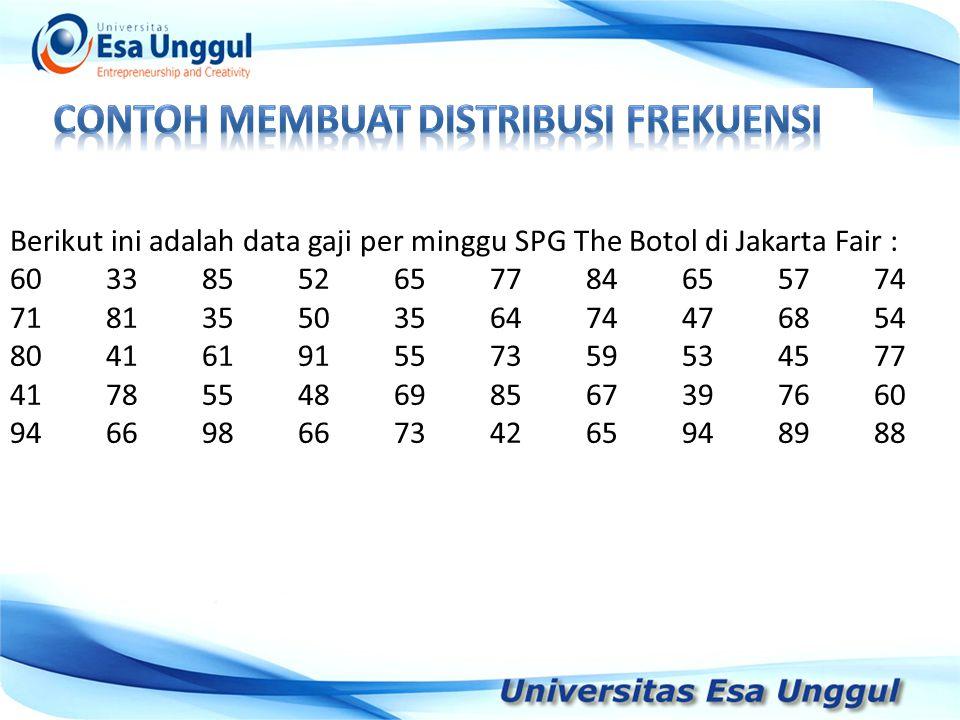 Berikut ini adalah data gaji per minggu SPG The Botol di Jakarta Fair : 60338552657784655774 71813550356474476854 80416191557359534577 417855486985673