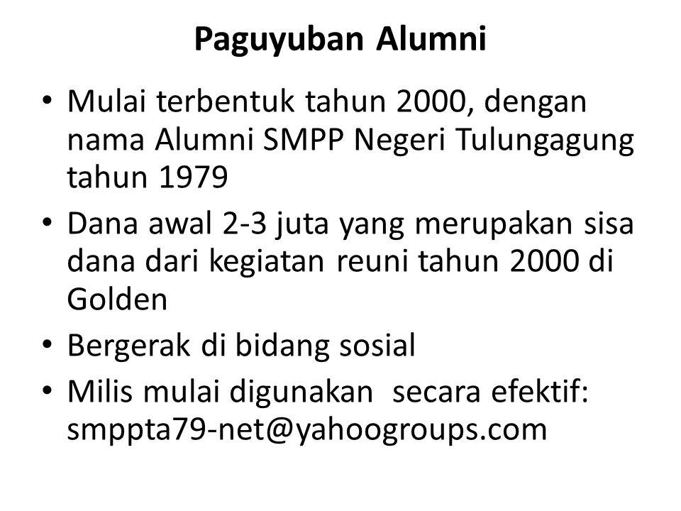 Paguyuban Alumni Mulai terbentuk tahun 2000, dengan nama Alumni SMPP Negeri Tulungagung tahun 1979 Dana awal 2-3 juta yang merupakan sisa dana dari ke