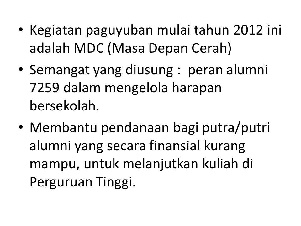 Kegiatan paguyuban mulai tahun 2012 ini adalah MDC (Masa Depan Cerah) Semangat yang diusung : peran alumni 7259 dalam mengelola harapan bersekolah. Me