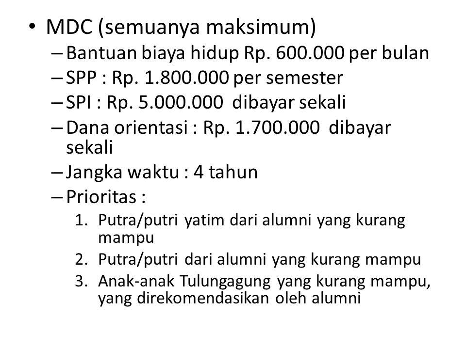 MDC (semuanya maksimum) – Bantuan biaya hidup Rp. 600.000 per bulan – SPP : Rp. 1.800.000 per semester – SPI : Rp. 5.000.000 dibayar sekali – Dana ori