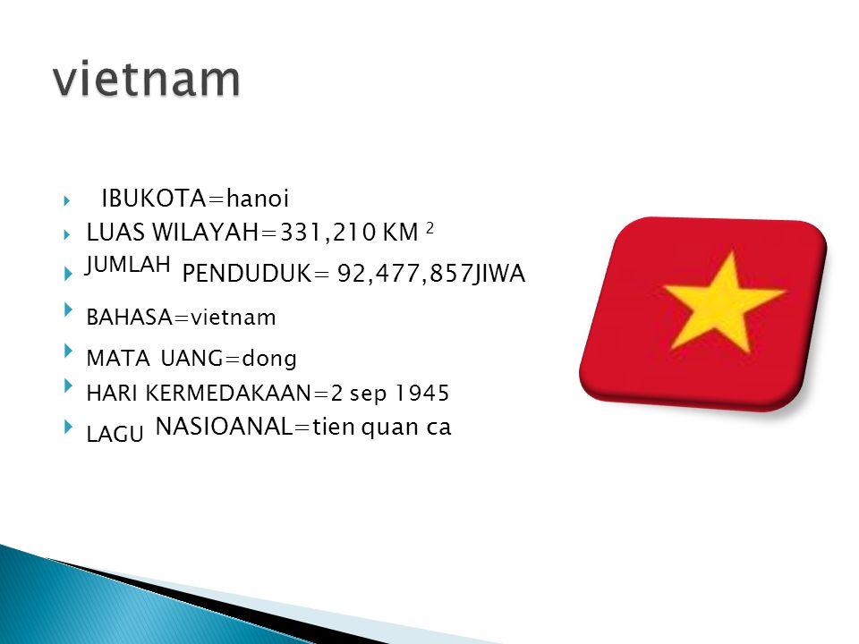  IBUKOTA=hanoi  LUAS WILAYAH=331,210 KM 2  JUMLAH PENDUDUK= 92,477,857JIWA  BAHASA=vietnam  MATA UANG=dong  HARI KERMEDAKAAN=2 sep 1945  LAGU N