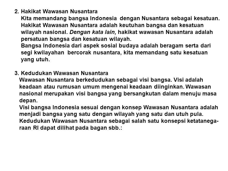 2. Hakikat Wawasan Nusantara Kita memandang bangsa Indonesia dengan Nusantara sebagai kesatuan. Hakikat Wawasan Nusantara adalah keutuhan bangsa dan k