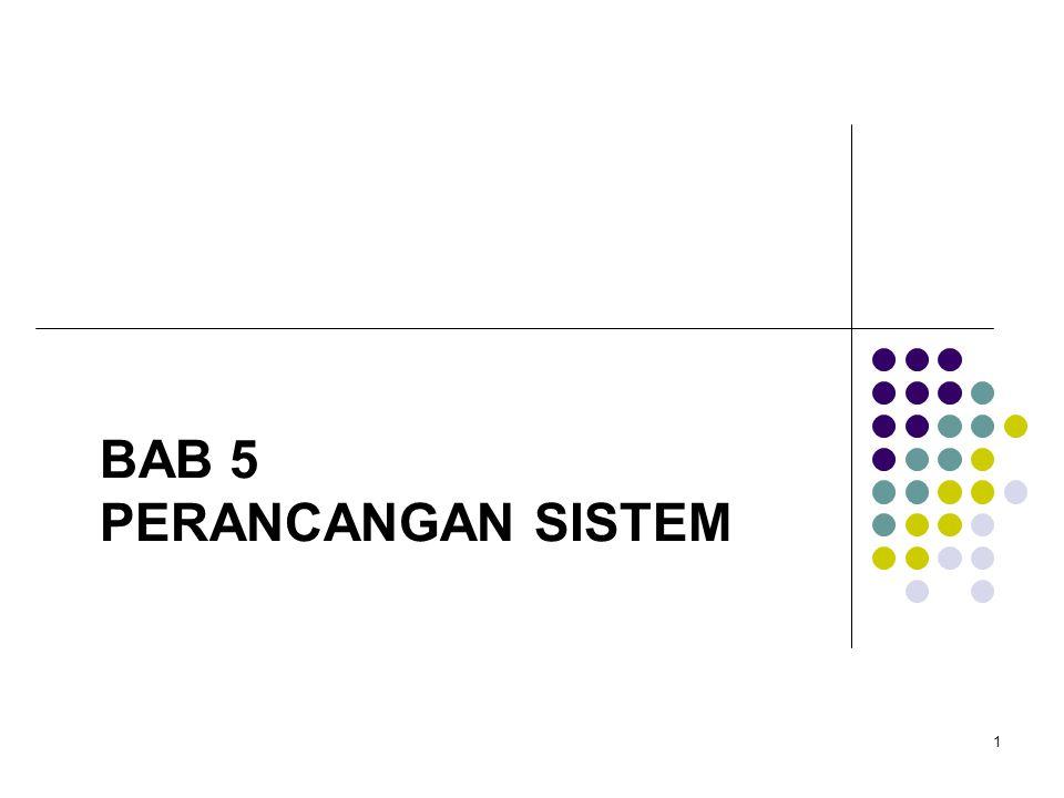 2 RUANG LINGKUP 1.Pendahuluan 2. Arti Perancangan Sistem 3.