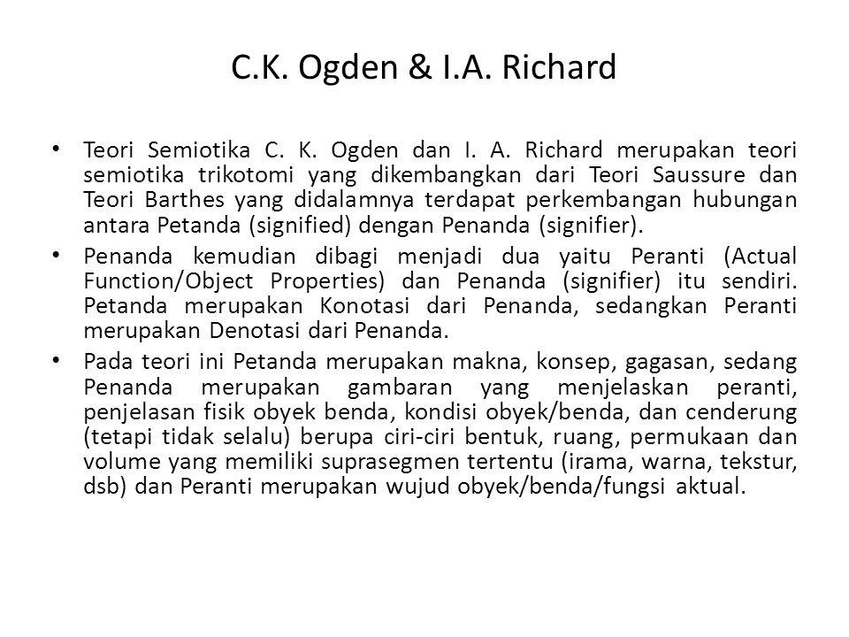 C.K. Ogden & I.A. Richard Teori Semiotika C. K. Ogden dan I. A. Richard merupakan teori semiotika trikotomi yang dikembangkan dari Teori Saussure dan