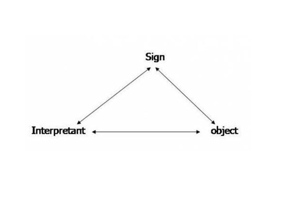 Interpretant atau pengguna tanda adalah konsep pemikiran dari orang yang menggunakan tanda dan menurunkannya ke suatu makna tertentu atau makna yang ada dalam benak seseorang tentang objek yang dirujuk sebuah tanda.