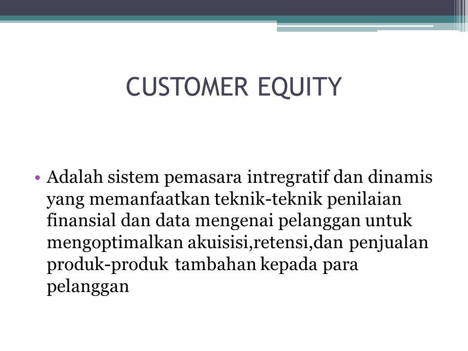 CUSTOMER EQUITY Adalah sistem pemasara intregratif dan dinamis yang memanfaatkan teknik-teknik penilaian finansial dan data mengenai pelanggan untuk mengoptimalkan akuisisi,retensi,dan penjualan produk-produk tambahan kepada para pelanggan