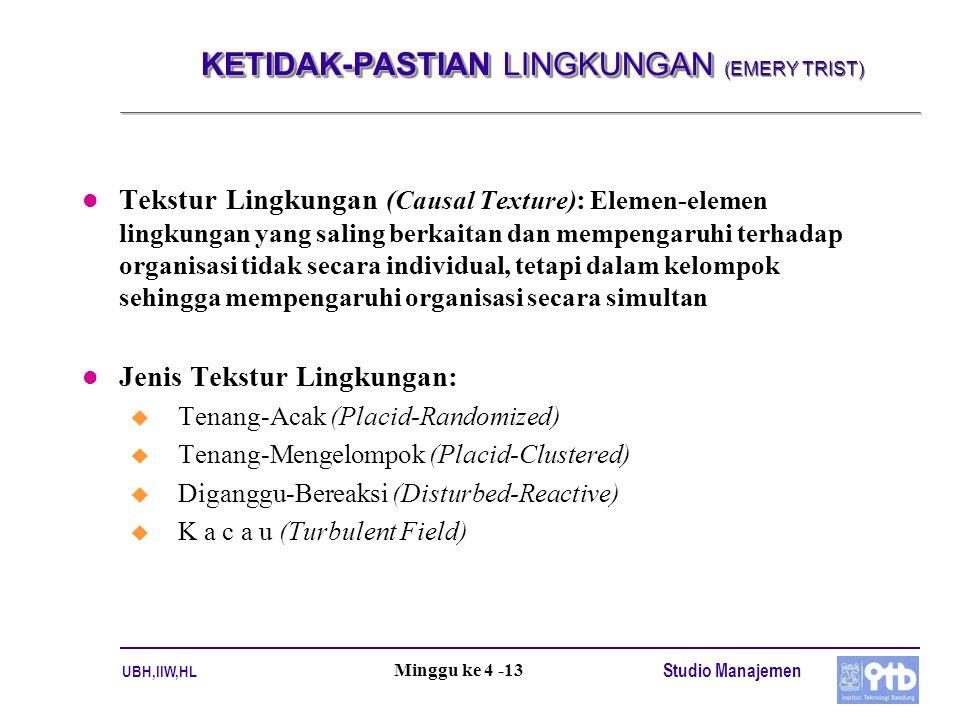 UBH,IIW,HL Studio Manajemen Minggu ke 4 -13 KETIDAK-PASTIAN LINGKUNGAN KETIDAK-PASTIAN LINGKUNGAN (EMERY TRIST) l Tekstur Lingkungan (Causal Texture)
