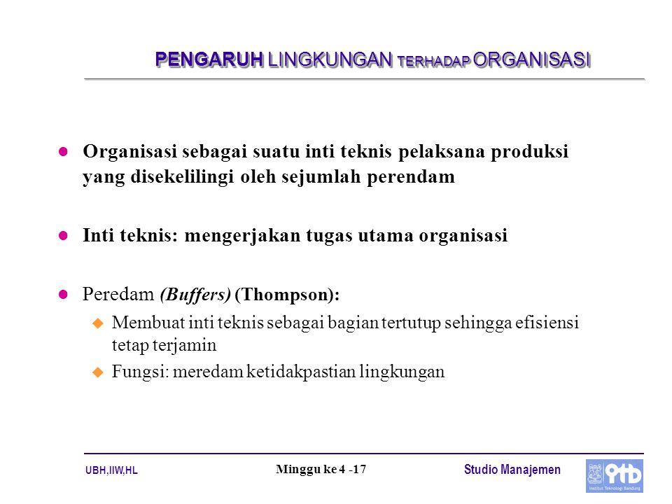 UBH,IIW,HL Studio Manajemen Minggu ke 4 -17 PENGARUH LINGKUNGAN TERHADAP ORGANISASI l Organisasi sebagai suatu inti teknis pelaksana produksi yang disekelilingi oleh sejumlah perendam l Inti teknis: mengerjakan tugas utama organisasi l Peredam (Buffers) (Thompson): u Membuat inti teknis sebagai bagian tertutup sehingga efisiensi tetap terjamin u Fungsi: meredam ketidakpastian lingkungan