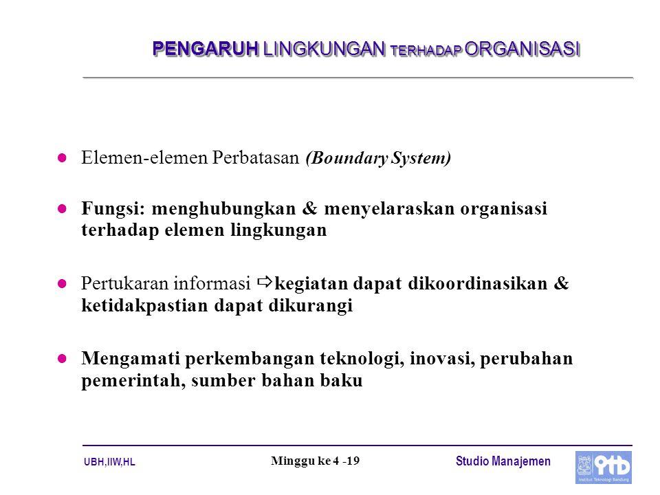 UBH,IIW,HL Studio Manajemen Minggu ke 4 -19 PENGARUH LINGKUNGAN TERHADAP ORGANISASI l Elemen-elemen Perbatasan (Boundary System) l Fungsi: menghubungkan & menyelaraskan organisasi terhadap elemen lingkungan l Pertukaran informasi  kegiatan dapat dikoordinasikan & ketidakpastian dapat dikurangi l Mengamati perkembangan teknologi, inovasi, perubahan pemerintah, sumber bahan baku