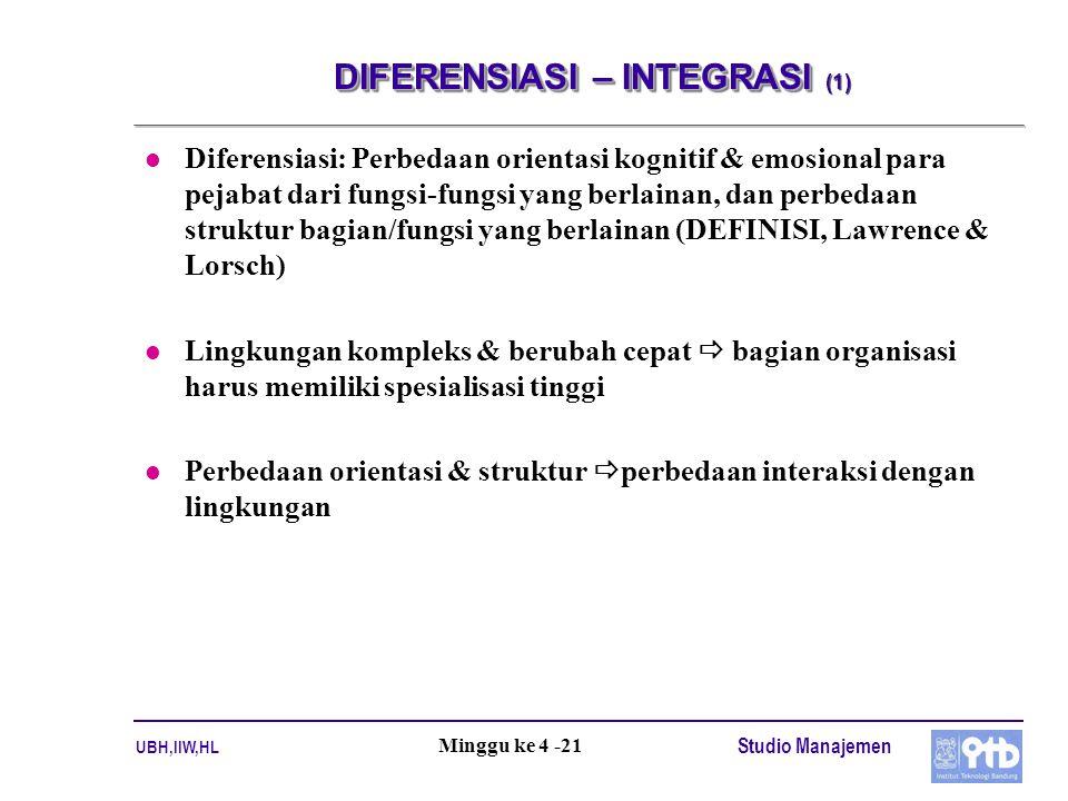 UBH,IIW,HL Studio Manajemen Minggu ke 4 -21 DIFERENSIASI – INTEGRASI DIFERENSIASI – INTEGRASI (1) l Diferensiasi: Perbedaan orientasi kognitif & emosional para pejabat dari fungsi-fungsi yang berlainan, dan perbedaan struktur bagian/fungsi yang berlainan (DEFINISI, Lawrence & Lorsch) l Lingkungan kompleks & berubah cepat  bagian organisasi harus memiliki spesialisasi tinggi l Perbedaan orientasi & struktur  perbedaan interaksi dengan lingkungan