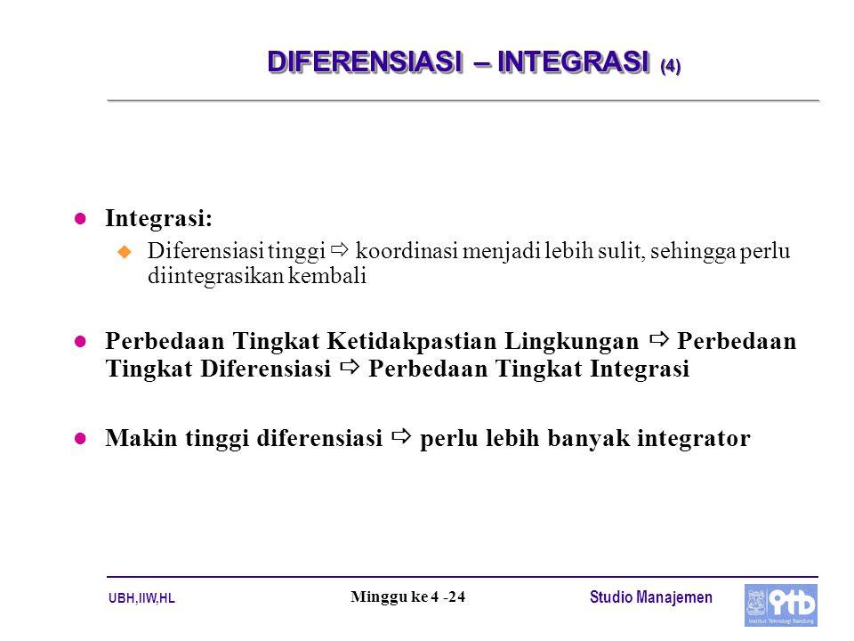 UBH,IIW,HL Studio Manajemen Minggu ke 4 -24 DIFERENSIASI – INTEGRASI DIFERENSIASI – INTEGRASI (4) l Integrasi: u Diferensiasi tinggi  koordinasi menjadi lebih sulit, sehingga perlu diintegrasikan kembali l Perbedaan Tingkat Ketidakpastian Lingkungan  Perbedaan Tingkat Diferensiasi  Perbedaan Tingkat Integrasi l Makin tinggi diferensiasi  perlu lebih banyak integrator
