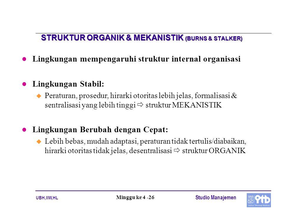 UBH,IIW,HL Studio Manajemen Minggu ke 4 -26 STRUKTUR ORGANIK & MEKANISTIK (BURNS & STALKER) l Lingkungan mempengaruhi struktur internal organisasi l Lingkungan Stabil: u Peraturan, prosedur, hirarki otoritas lebih jelas, formalisasi & sentralisasi yang lebih tinggi  struktur MEKANISTIK l Lingkungan Berubah dengan Cepat: u Lebih bebas, mudah adaptasi, peraturan tidak tertulis/diabaikan, hirarki otoritas tidak jelas, desentralisasi  struktur ORGANIK