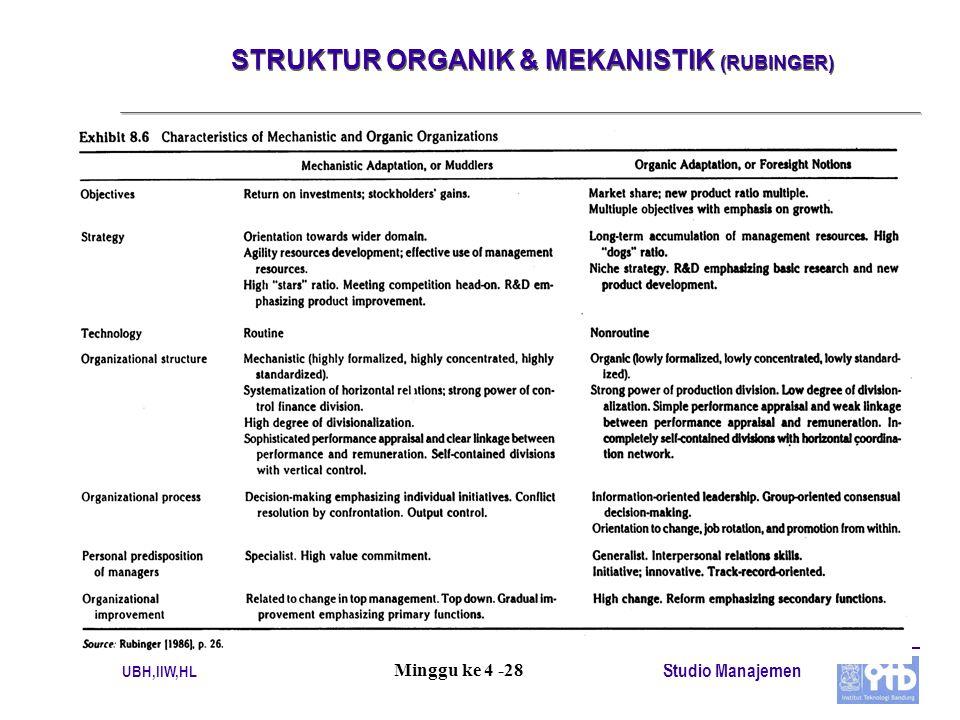 UBH,IIW,HL Studio Manajemen Minggu ke 4 -28 STRUKTUR ORGANIK & MEKANISTIK (RUBINGER)
