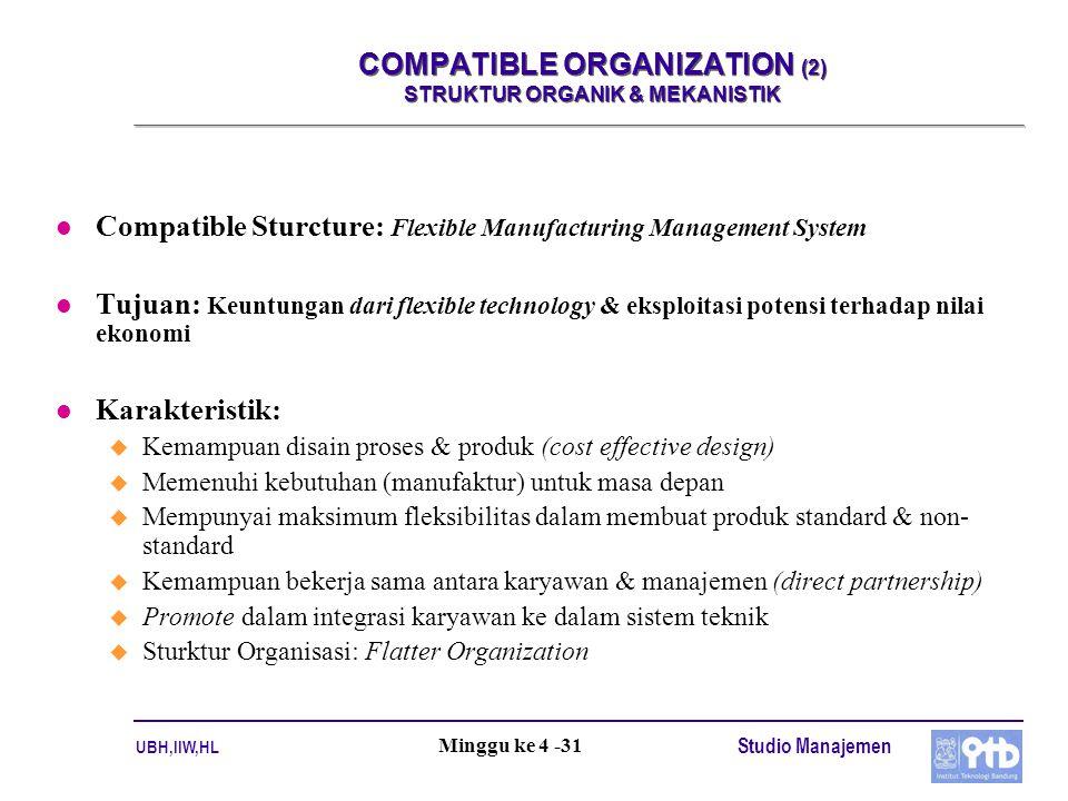 UBH,IIW,HL Studio Manajemen Minggu ke 4 -31 COMPATIBLE ORGANIZATION (2) STRUKTUR ORGANIK & MEKANISTIK l Compatible Sturcture: Flexible Manufacturing Management System l Tujuan: Keuntungan dari flexible technology & eksploitasi potensi terhadap nilai ekonomi l Karakteristik: u Kemampuan disain proses & produk (cost effective design) u Memenuhi kebutuhan (manufaktur) untuk masa depan u Mempunyai maksimum fleksibilitas dalam membuat produk standard & non- standard u Kemampuan bekerja sama antara karyawan & manajemen (direct partnership) u Promote dalam integrasi karyawan ke dalam sistem teknik u Sturktur Organisasi: Flatter Organization