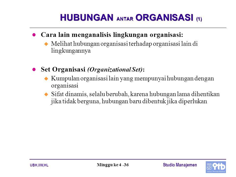 UBH,IIW,HL Studio Manajemen Minggu ke 4 -36 HUBUNGAN ANTAR ORGANISASI (1) l Cara lain menganalisis lingkungan organisasi: u Melihat hubungan organisas