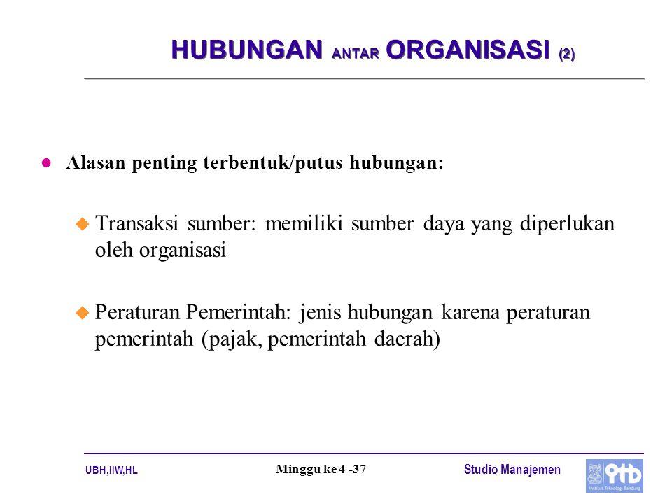 UBH,IIW,HL Studio Manajemen Minggu ke 4 -37 HUBUNGAN ANTAR ORGANISASI (2) l Alasan penting terbentuk/putus hubungan: u Transaksi sumber: memiliki sumb