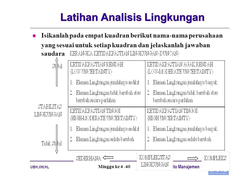 UBH,IIW,HL Studio Manajemen Minggu ke 4 -40 Latihan Analisis Lingkungan l Isikanlah pada empat kuadran berikut nama-nama perusahaan yang sesuai untuk setiap kuadran dan jelaskanlah jawaban saudara