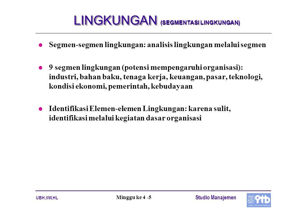 UBH,IIW,HL Studio Manajemen Minggu ke 4 -5 LINGKUNGAN LINGKUNGAN (SEGMENTASI LINGKUNGAN) l Segmen-segmen lingkungan: analisis lingkungan melalui segme