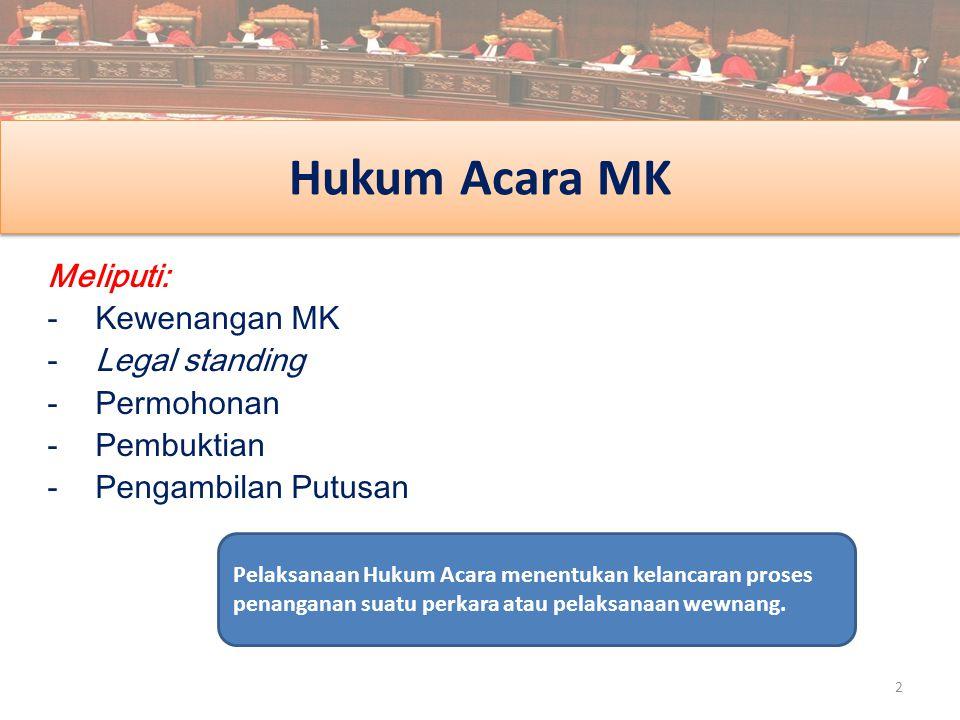 Hukum Acara MK Meliputi: -Kewenangan MK -Legal standing -Permohonan -Pembuktian -Pengambilan Putusan 2 Pelaksanaan Hukum Acara menentukan kelancaran p