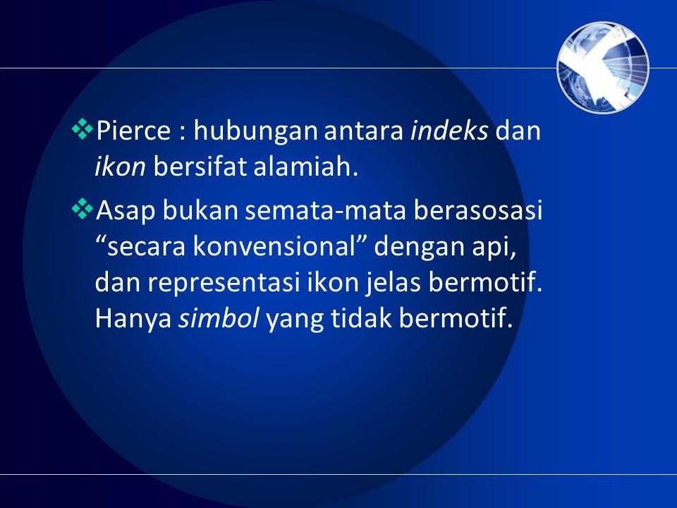 """ Pierce : hubungan antara indeks dan ikon bersifat alamiah.  Asap bukan semata-mata berasosasi """"secara konvensional"""" dengan api, dan representasi ik"""