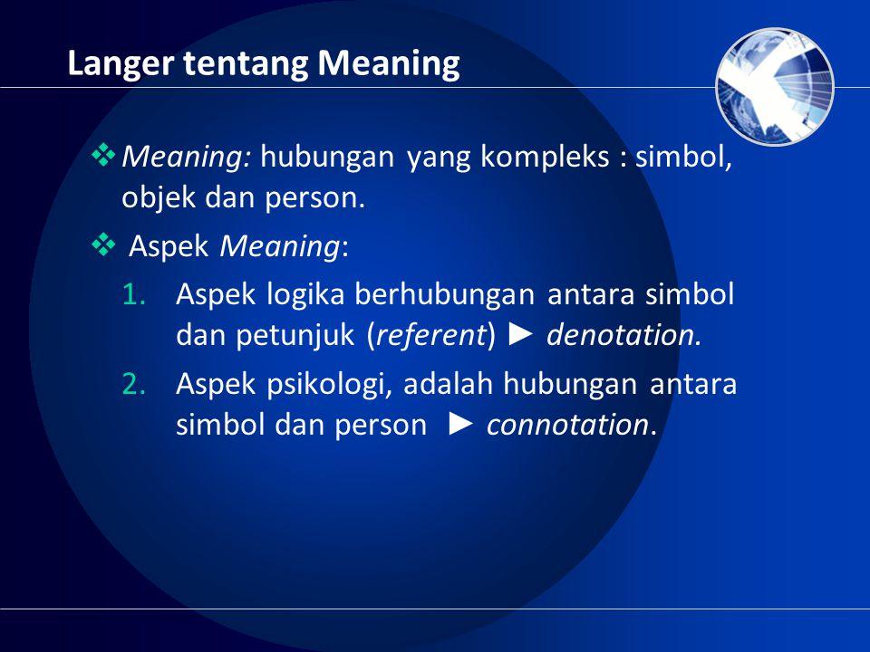 Langer tentang Meaning  Meaning: hubungan yang kompleks : simbol, objek dan person.  Aspek Meaning: 1.Aspek logika berhubungan antara simbol dan pet