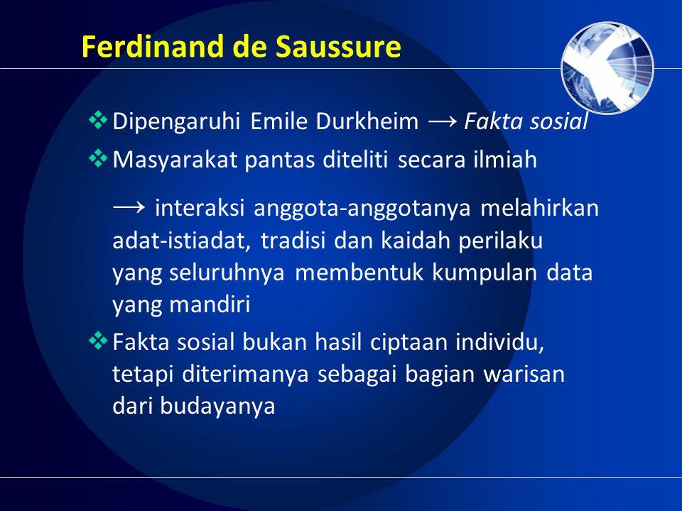 Ferdinand de Saussure  Bahasa : fakta sosial  Meliputi suatu masyarakat dan menjadi kendala bagi penggunanya.