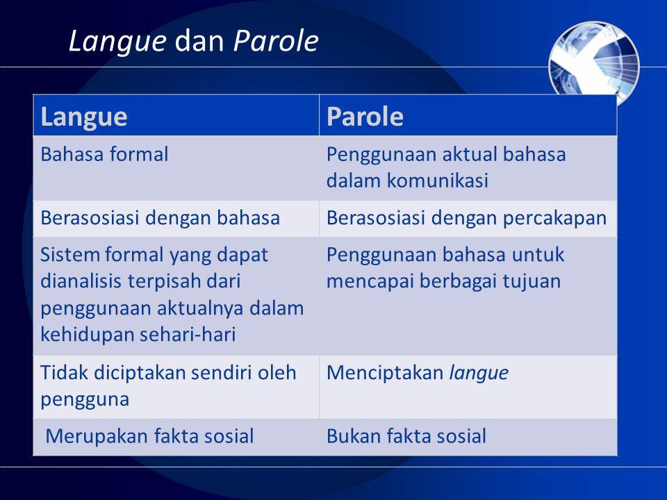 Langue dan Parole LangueParole Bahasa formalPenggunaan aktual bahasa dalam komunikasi Berasosiasi dengan bahasaBerasosiasi dengan percakapan Sistem fo
