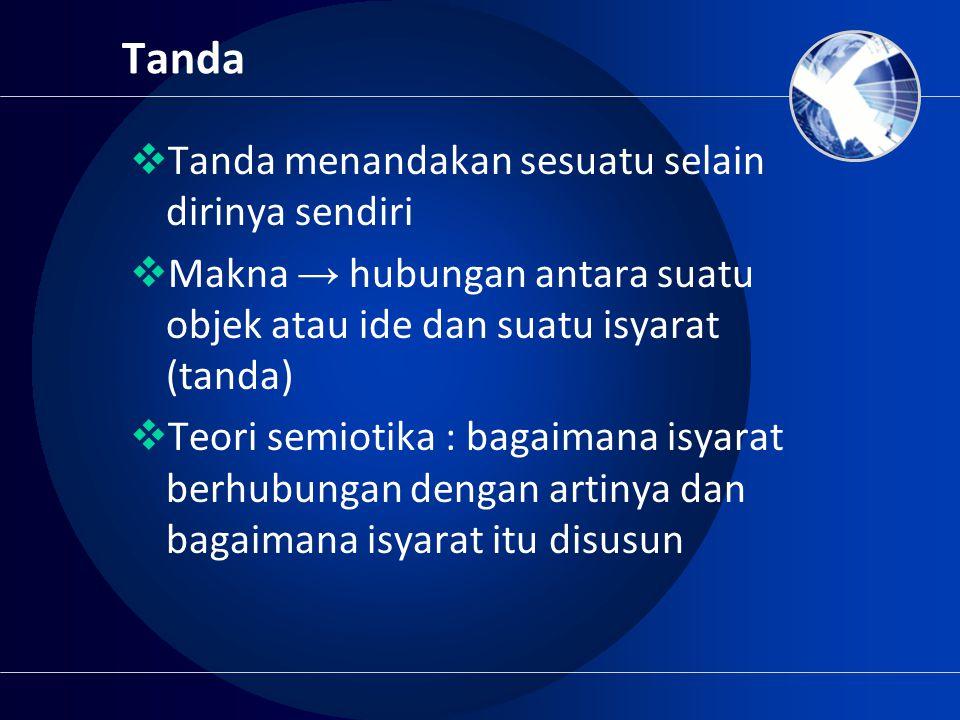 Tanda  Tanda menandakan sesuatu selain dirinya sendiri  Makna → hubungan antara suatu objek atau ide dan suatu isyarat (tanda)  Teori semiotika : b