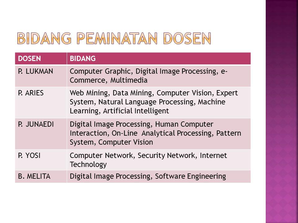 DOSENBIDANG P. LUKMANComputer Graphic, Digital Image Processing, e- Commerce, Multimedia P. ARIESWeb Mining, Data Mining, Computer Vision, Expert Syst