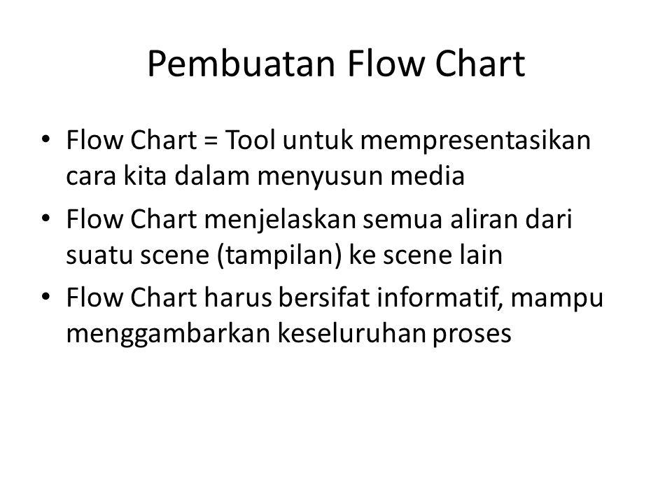 Pembuatan Flow Chart Flow Chart = Tool untuk mempresentasikan cara kita dalam menyusun media Flow Chart menjelaskan semua aliran dari suatu scene (tampilan) ke scene lain Flow Chart harus bersifat informatif, mampu menggambarkan keseluruhan proses