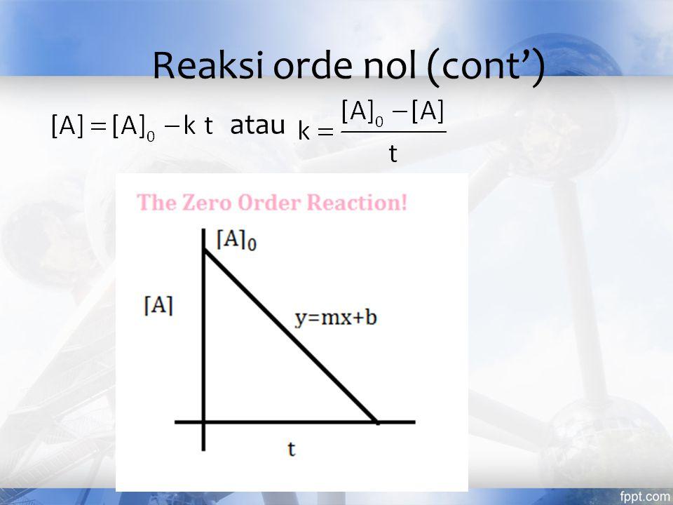 Reaksi orde nol (cont') atau