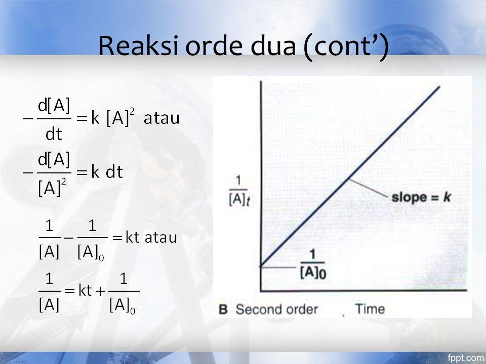 Reaksi orde dua (cont')