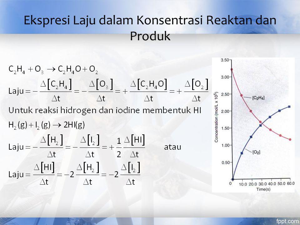 Faktor yang Mempengaruhi Laju Reaksi Konsentrasi: molekul-molekul harus bertumbukan agar terjadi reaksi dalam konteks ini laju reaksi proporsional dengan konsentrasi reaktan Luas permukaan : semakin besar luas permukaan, laju reaksi semakin cepat Temperatur: molekul harus bertumbukan dengan energi yang cukup untuk bereaksi Katalis : penggunaan katalis akan mempercepat laju reaksi N 2 (g) + 3H 2 (g) ⇄ 2NH 3 (g) ∆H = -92,4Kj Pada 25 o C : Kp = 6,2×105