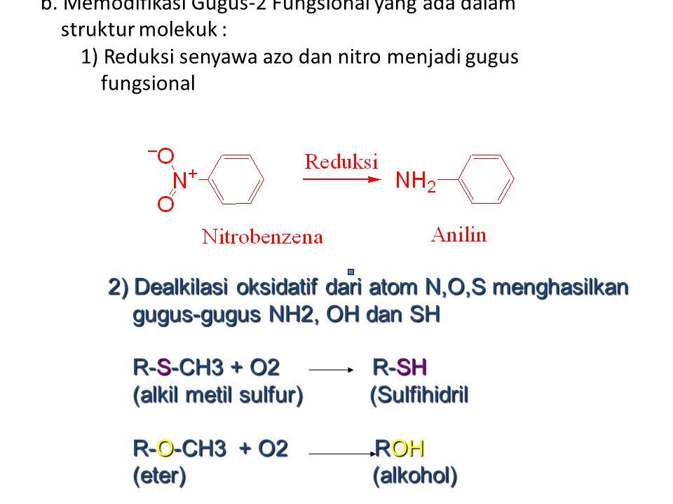 b. Memodifikasi Gugus-2 Fungsional yang ada dalam struktur molekuk : 1) Reduksi senyawa azo dan nitro menjadi gugus fungsional 2) Dealkilasi oksidatif