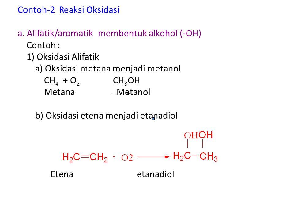 Contoh-2 Reaksi Oksidasi a. Alifatik/aromatik membentuk alkohol (-OH) Contoh : 1) Oksidasi Alifatik a) Oksidasi metana menjadi metanol CH 4 + O 2 CH 3