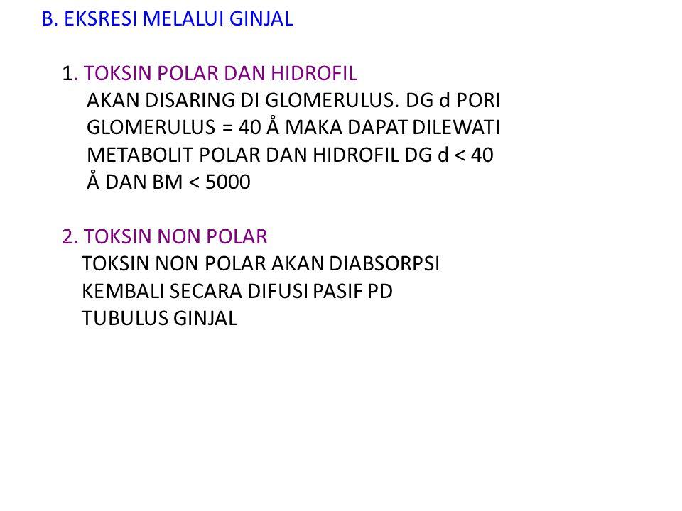 B. EKSRESI MELALUI GINJAL 1. TOKSIN POLAR DAN HIDROFIL AKAN DISARING DI GLOMERULUS. DG d PORI GLOMERULUS = 40 Å MAKA DAPAT DILEWATI METABOLIT POLAR DA