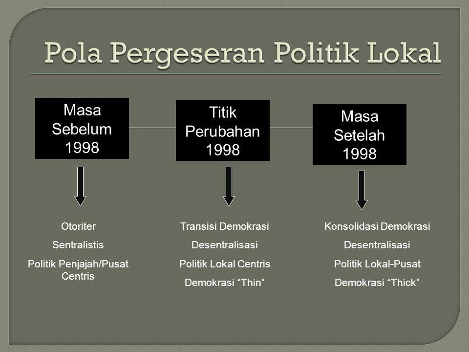 "Masa Setelah 1998 Masa Sebelum 1998 Titik Perubahan 1998 Transisi Demokrasi Desentralisasi Politik Lokal Centris Demokrasi ""Thin"" Otoriter Sentralisti"