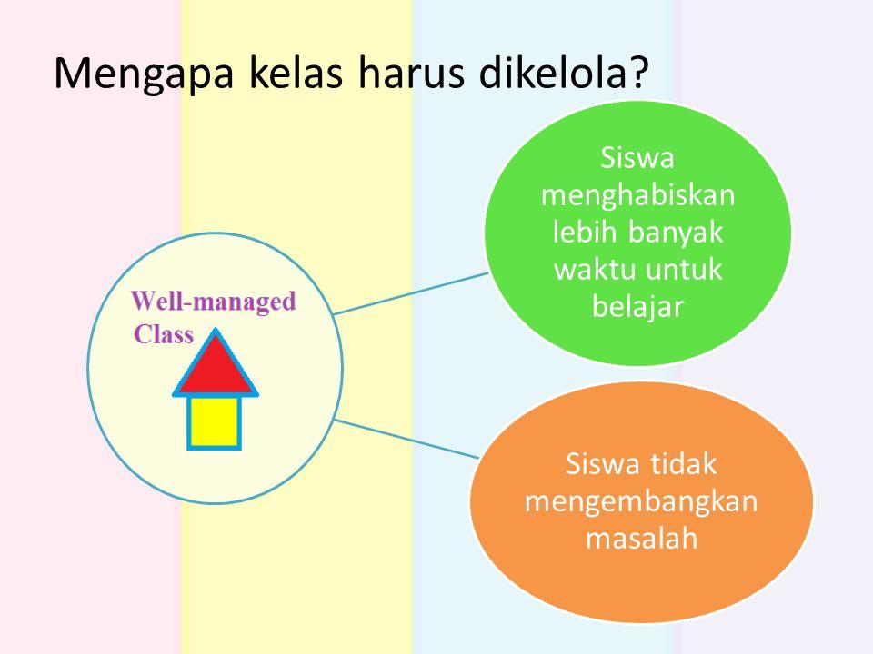 Menangani perilaku bermasalah Strategi ManajemenMenangani Agresi Program Berbasis Kelas dan Sekolah