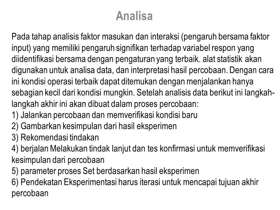 Analisa Pada tahap analisis faktor masukan dan interaksi (pengaruh bersama faktor input) yang memiliki pengaruh signifikan terhadap variabel respon ya