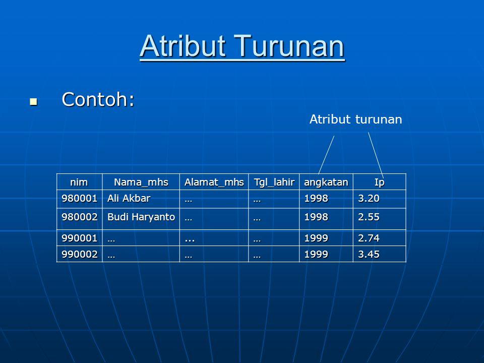 Atribut Turunan Contoh: Contoh: nimNama_mhsAlamat_mhsTgl_lahirangkatanIp 980001 Ali Akbar ……19983.20 980002 Budi Haryanto ……19982.55 990001…...…19992.