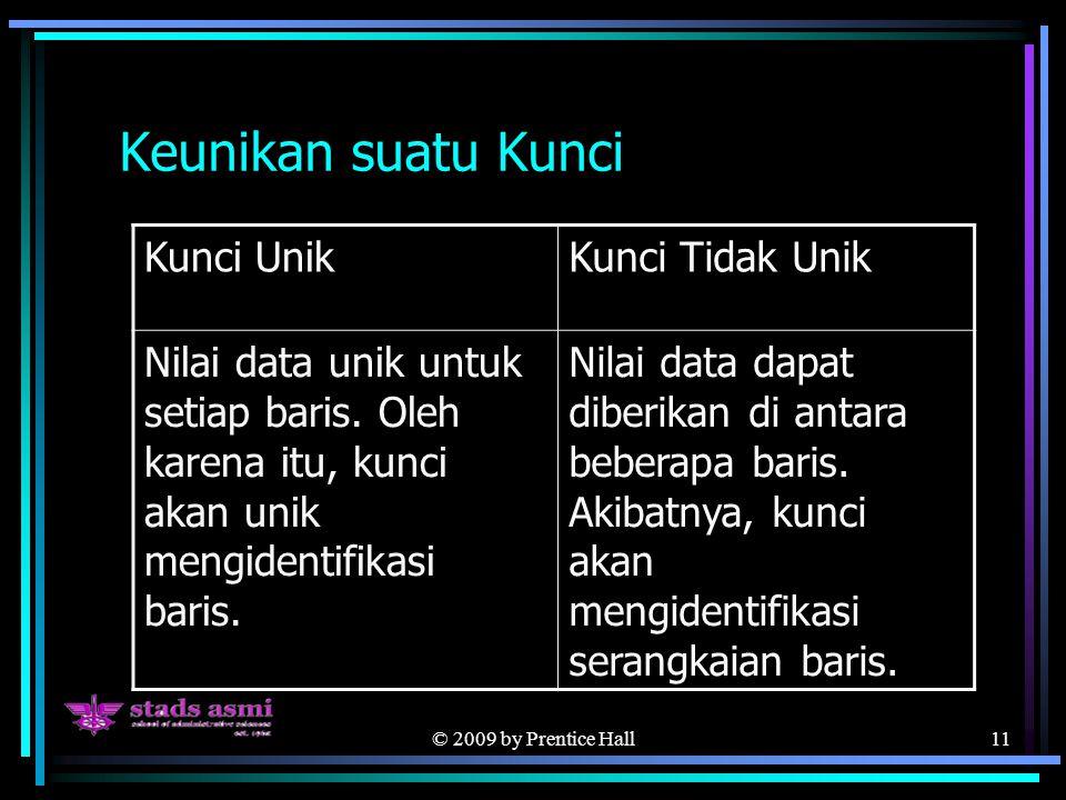 © 2009 by Prentice Hall11 Keunikan suatu Kunci Kunci UnikKunci Tidak Unik Nilai data unik untuk setiap baris.