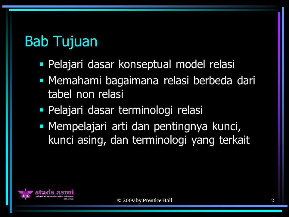 © 2009 by Prentice Hall2 Bab Tujuan  Pelajari dasar konseptual model relasi  Memahami bagaimana relasi berbeda dari tabel non relasi  Pelajari dasar terminologi relasi  Mempelajari arti dan pentingnya kunci, kunci asing, dan terminologi yang terkait