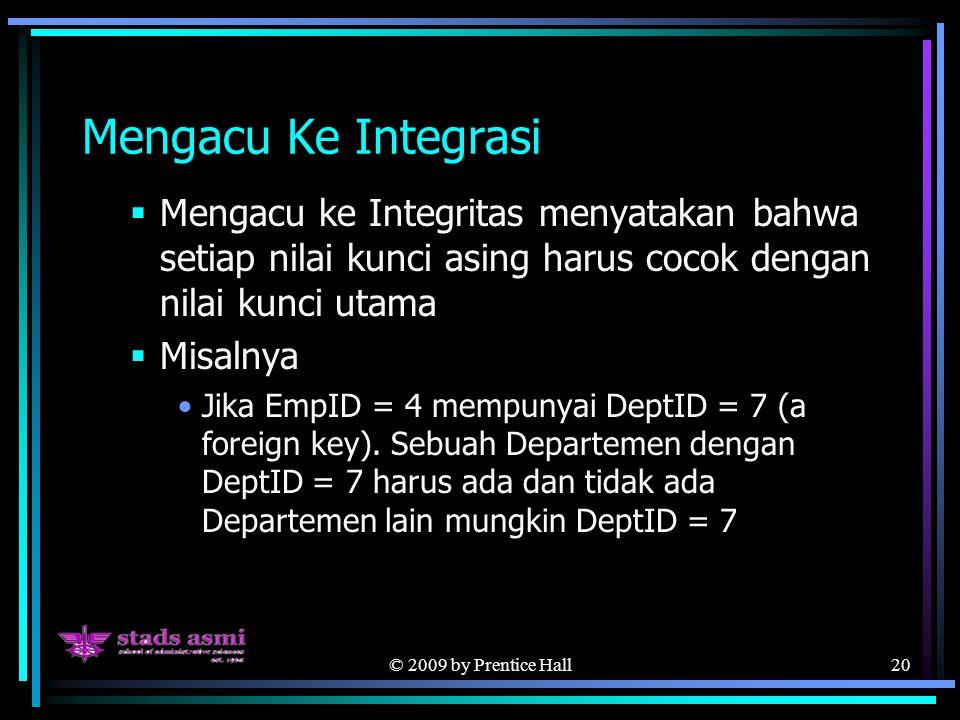 © 2009 by Prentice Hall20 Mengacu Ke Integrasi  Mengacu ke Integritas menyatakan bahwa setiap nilai kunci asing harus cocok dengan nilai kunci utama  Misalnya Jika EmpID = 4 mempunyai DeptID = 7 (a foreign key).