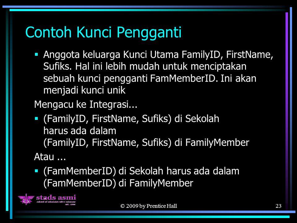 © 2009 by Prentice Hall23 Contoh Kunci Pengganti  Anggota keluarga Kunci Utama FamilyID, FirstName, Sufiks.